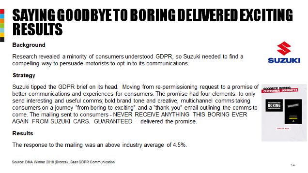 Case Study Saying Goodbye to Boring Suzuki